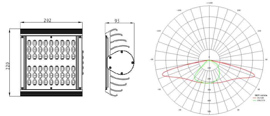 Modulo-G3-de-120W-con-54-chips-NICHIA-100-lm-w-Reales